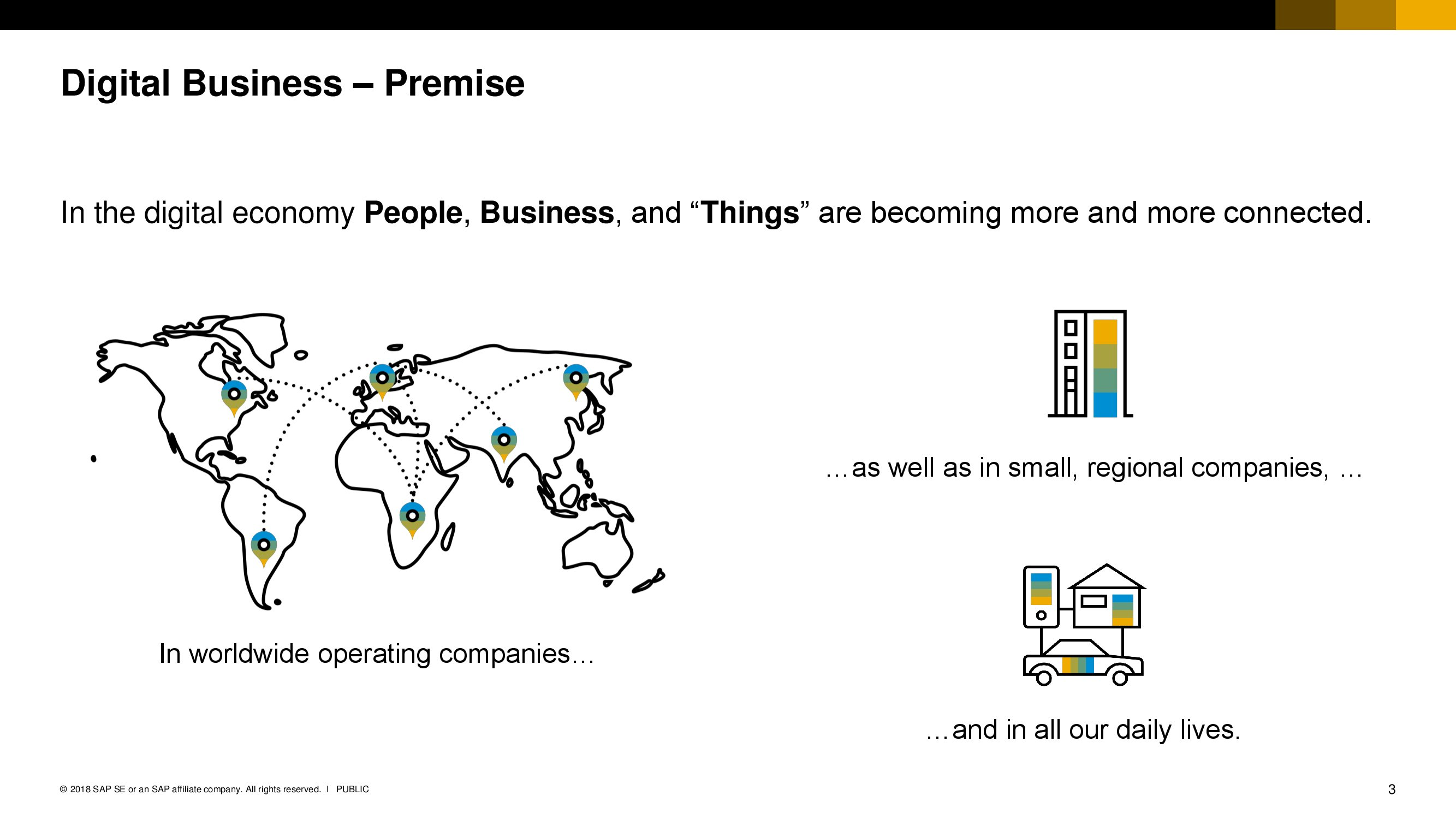 SAP Business One 2